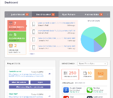 Parental Controls Dashboard